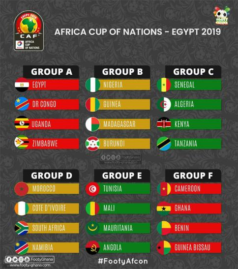 Afcon-2019-Draw-Footy